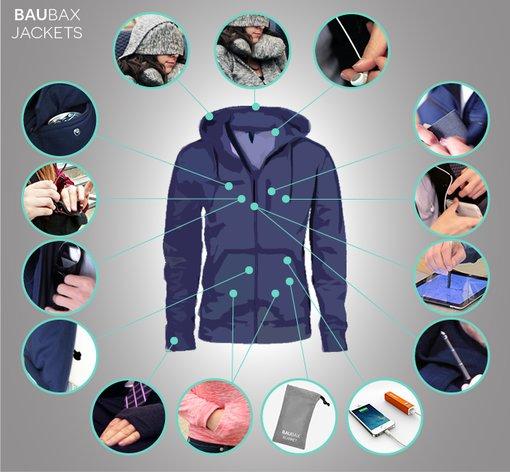 BAUBAX Travel Jacket – bunda, která otřásla světem crowdfundingu!